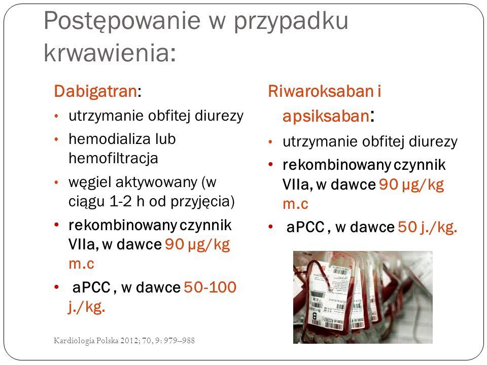 Kardiologia Polska 2012; 70, 9: 979–988 Postępowanie w przypadku krwawienia: Dabigatran: utrzymanie obfitej diurezy hemodializa lub hemofiltracja węgiel aktywowany (w ciągu 1-2 h od przyjęcia) rekombinowany czynnik VIIa, w dawce 90 µg/kg m.c aPCC, w dawce 50-100 j./kg.