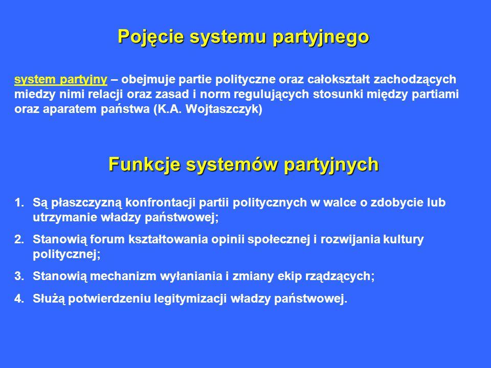 Pojęcie systemu partyjnego system partyjny – obejmuje partie polityczne oraz całokształt zachodzących miedzy nimi relacji oraz zasad i norm regulujących stosunki między partiami oraz aparatem państwa (K.A.
