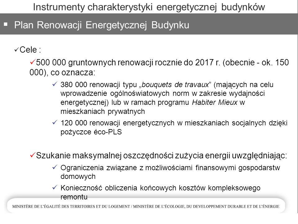  Plan Renowacji Energetycznej Budynku Cele : 500 000 gruntownych renowacji rocznie do 2017 r.