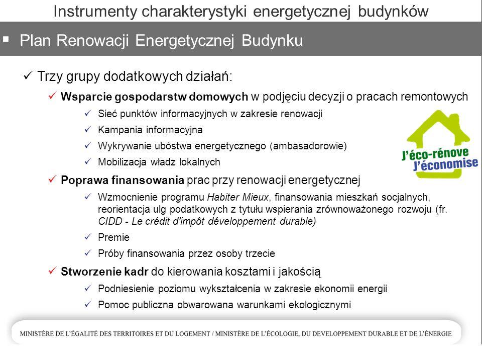  Plan Renowacji Energetycznej Budynku Trzy grupy dodatkowych działań: Wsparcie gospodarstw domowych w podjęciu decyzji o pracach remontowych Sieć punktów informacyjnych w zakresie renowacji Kampania informacyjna Wykrywanie ubóstwa energetycznego (ambasadorowie) Mobilizacja władz lokalnych Poprawa finansowania prac przy renowacji energetycznej Wzmocnienie programu Habiter Mieux, finansowania mieszkań socjalnych, reorientacja ulg podatkowych z tytułu wspierania zrównoważonego rozwoju (fr.