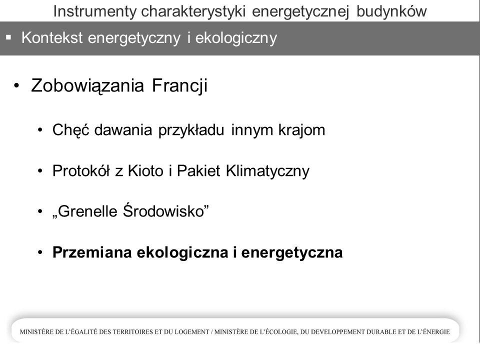 """Zobowiązania Francji Chęć dawania przykładu innym krajom Protokół z Kioto i Pakiet Klimatyczny """"Grenelle Środowisko Przemiana ekologiczna i energetyczna  Kontekst energetyczny i ekologiczny Instrumenty charakterystyki energetycznej budynków"""