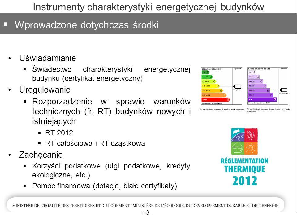  Wprowadzone dotychczas środki Uświadamianie  Świadectwo charakterystyki energetycznej budynku (certyfikat energetyczny) Uregulowanie  Rozporządzenie w sprawie warunków technicznych (fr.