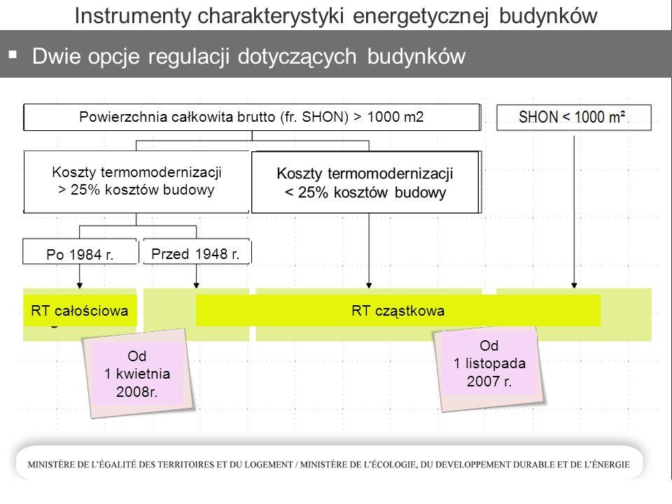  Dwie opcje regulacji dotyczących budynków Instrumenty charakterystyki energetycznej budynków Powierzchnia całkowita brutto (fr.