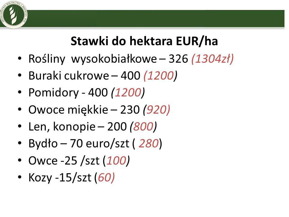 Stawki do hektara EUR/ha Rośliny wysokobiałkowe – 326 (1304zł) Buraki cukrowe – 400 (1200) Pomidory - 400 (1200) Owoce miękkie – 230 (920) Len, konopi