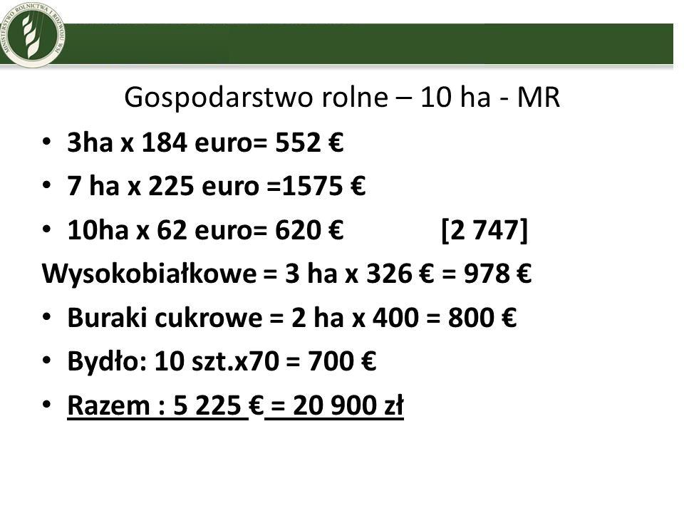 Gospodarstwo rolne – 10 ha - MR 3ha x 184 euro= 552 € 7 ha x 225 euro =1575 € 10ha x 62 euro= 620 € [2 747] Wysokobiałkowe = 3 ha x 326 € = 978 € Bura