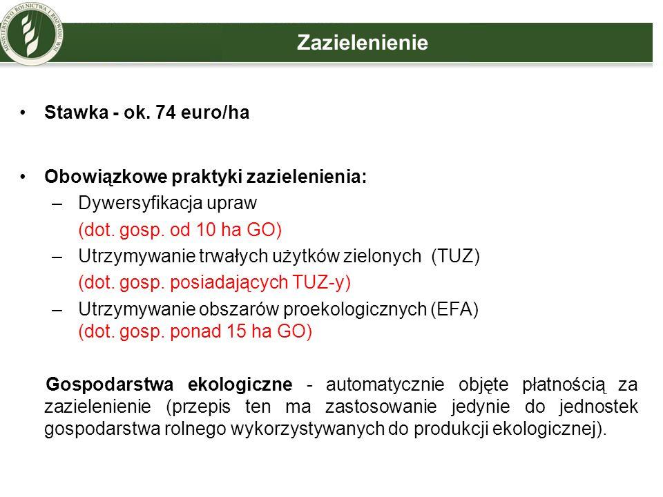 Stawka - ok. 74 euro/ha Obowiązkowe praktyki zazielenienia: –Dywersyfikacja upraw (dot. gosp. od 10 ha GO) –Utrzymywanie trwałych użytków zielonych (T