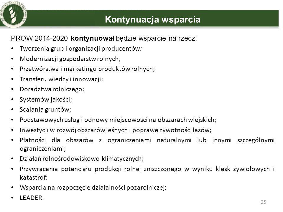 25 Kontynuacja wsparcia PROW 2014-2020 kontynuował będzie wsparcie na rzecz: Tworzenia grup i organizacji producentów; Modernizacji gospodarstw rolnyc