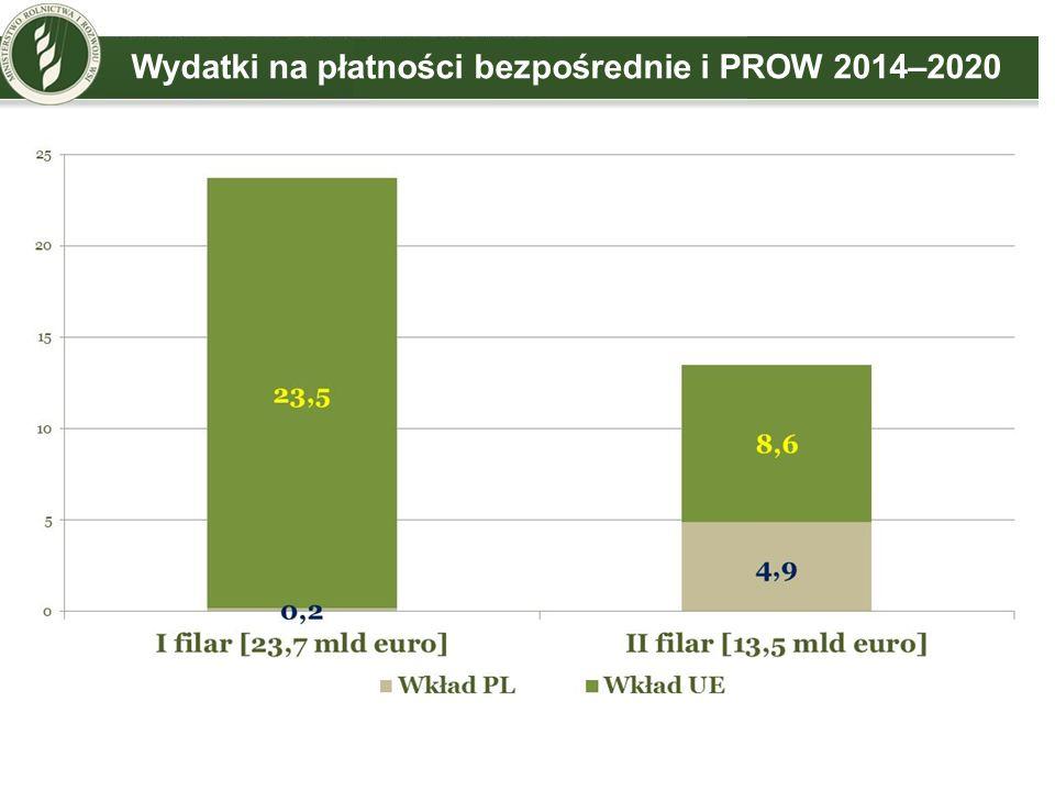 Główny cel i nowe instrumenty Głównym celem PROW 2014-2020 będzie wzrost konkurencyjności rolnictwa z uwzględnieniem celów środowiskowych.
