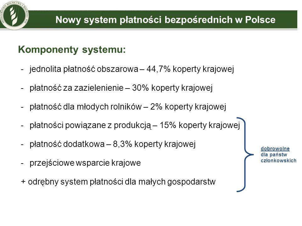 Komponenty systemu: -jednolita płatność obszarowa – 44,7% koperty krajowej -płatność za zazielenienie – 30% koperty krajowej -płatność dla młodych rol