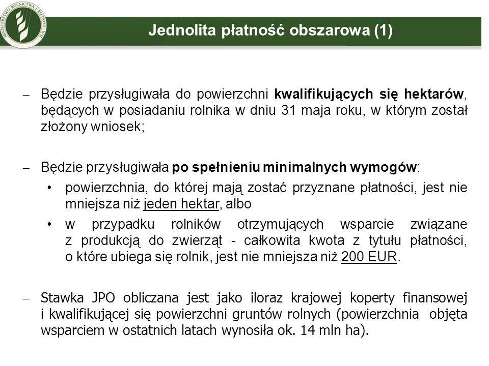 Jednolita płatność obszarowa (1)  Będzie przysługiwała do powierzchni kwalifikujących się hektarów, będących w posiadaniu rolnika w dniu 31 maja roku