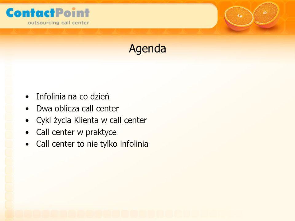 Agenda Infolinia na co dzień Dwa oblicza call center Cykl życia Klienta w call center Call center w praktyce Call center to nie tylko infolinia