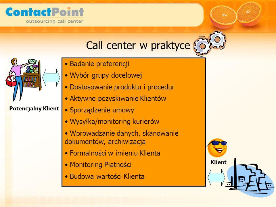 call center to nie tylko infolinia….