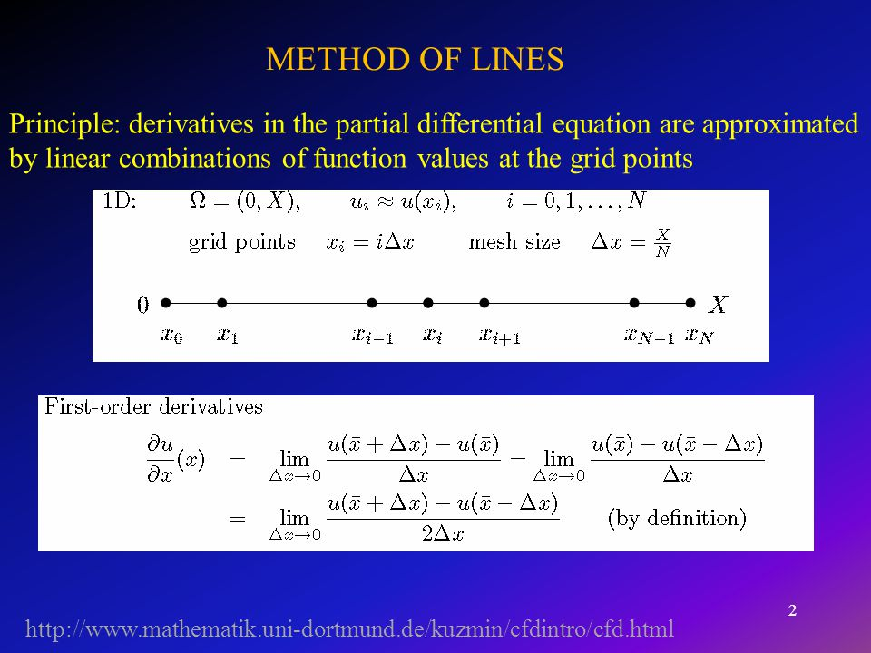 Przykłady rozwiązania pochodnych funkcji z wykorzystaniem schematów różnicowych –formuła pięciopunktowa symetryczna Druga pochodna –formuła trzypunktowa symetryczna –formuła trzypunktowa niesymetryczna –formuła pięciopunktowa symetryczna Wyrażenia 0 (  x n ) nazywane są resztą wzoru Taylora.