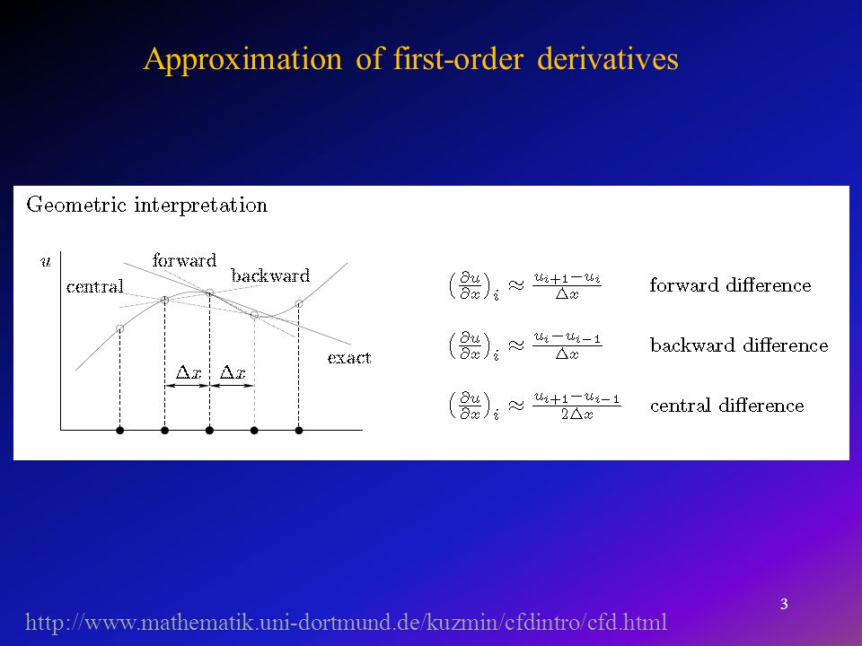 Approximation of first-order derivatives http://www.mathematik.uni-dortmund.de/kuzmin/cfdintro/cfd.html 3