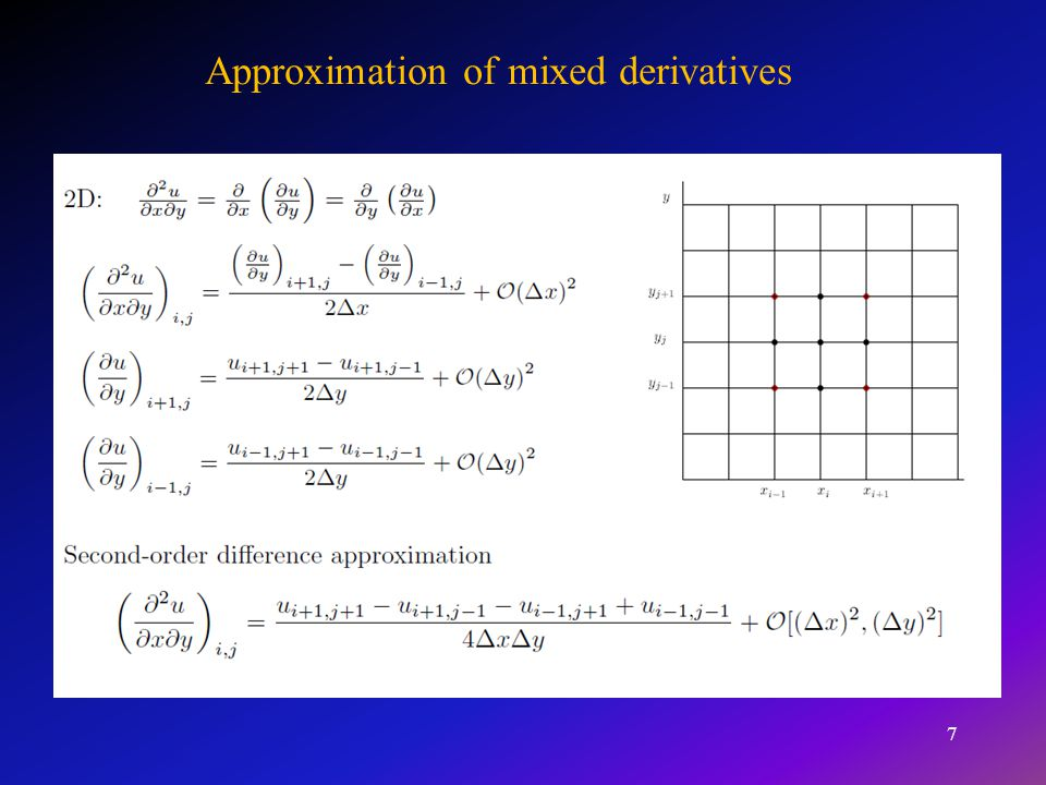 Approximation of mixed derivatives 7