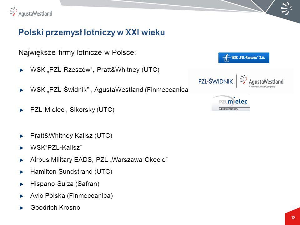 """12 Największe firmy lotnicze w Polsce: WSK """"PZL-Rzeszów"""", Pratt&Whitney (UTC) WSK """"PZL-Świdnik"""", AgustaWestland (Finmeccanica) PZL-Mielec, Sikorsky (U"""