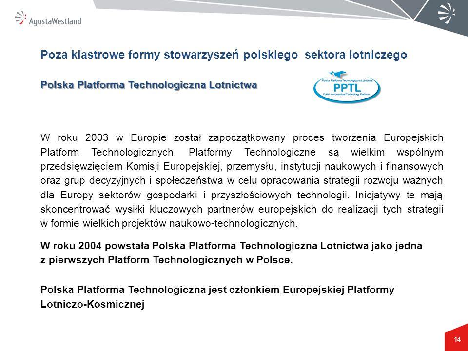 14 Poza klastrowe formy stowarzyszeń polskiego sektora lotniczego Polska Platforma Technologiczna Lotnictwa W roku 2003 w Europie został zapoczątkowan