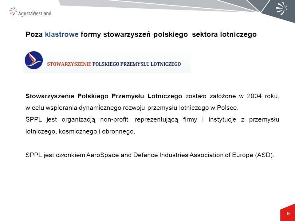 15 Poza klastrowe formy stowarzyszeń polskiego sektora lotniczego Stowarzyszenie Polskiego Przemysłu Lotniczego zostało założone w 2004 roku, w celu w