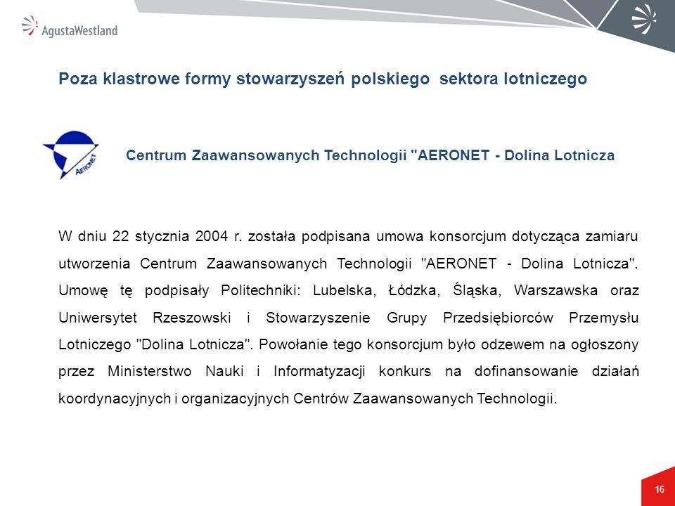 16 Poza klastrowe formy stowarzyszeń polskiego sektora lotniczego Centrum Zaawansowanych Technologii