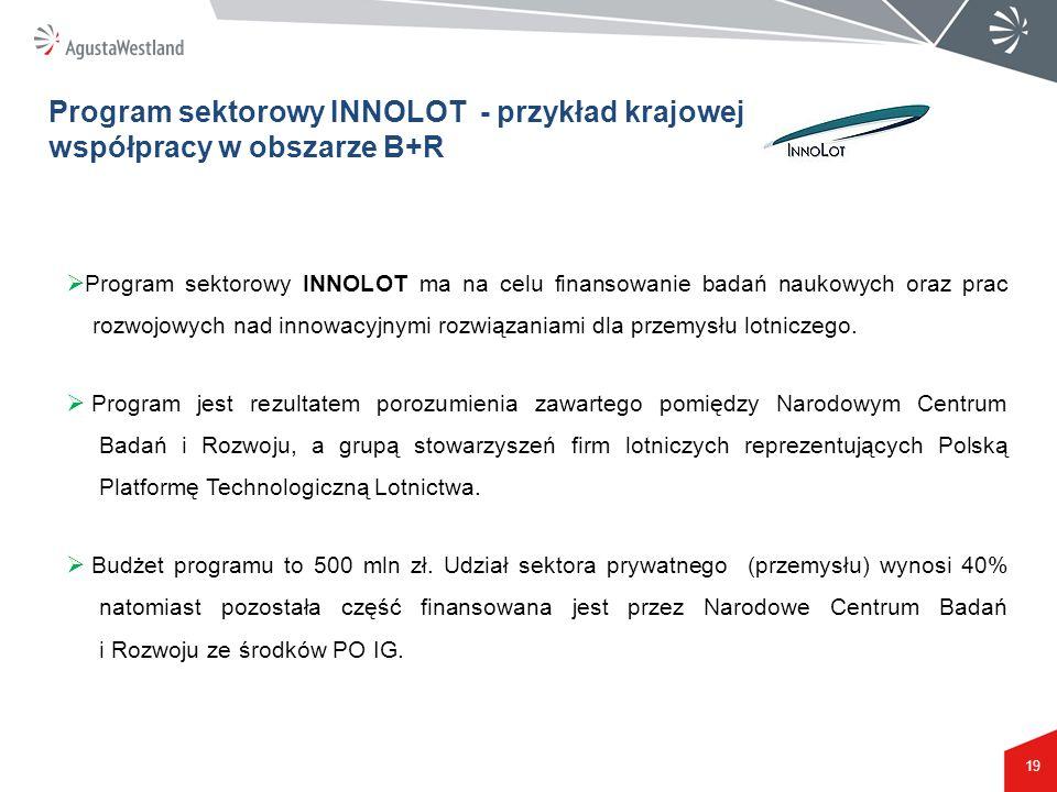 19  Program sektorowy INNOLOT ma na celu finansowanie badań naukowych oraz prac rozwojowych nad innowacyjnymi rozwiązaniami dla przemysłu lotniczego.