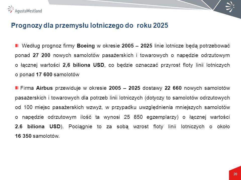 20 Według prognoz firmy Boeing w okresie 2005 – 2025 linie lotnicze będą potrzebować ponad 27 200 nowych samolotów pasażerskich i towarowych o napędzi