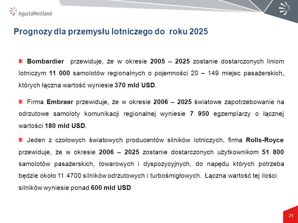 21 Bombardier przewiduje, że w okresie 2005 – 2025 zostanie dostarczonych liniom lotniczym 11 000 samolotów regionalnych o pojemności 20 – 149 miejsc