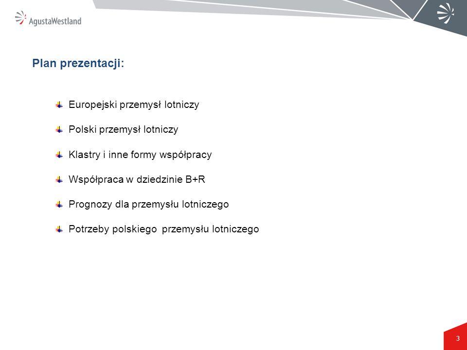 3 Plan prezentacji: Europejski przemysł lotniczy Polski przemysł lotniczy Klastry i inne formy współpracy Współpraca w dziedzinie B+R Prognozy dla prz