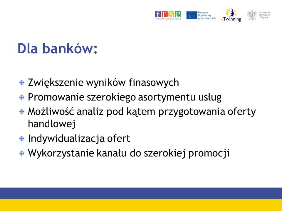 Dla banków: Zwiększenie wyników finasowych Promowanie szerokiego asortymentu usług Możliwość analiz pod kątem przygotowania oferty handlowej Indywidualizacja ofert Wykorzystanie kanału do szerokiej promocji