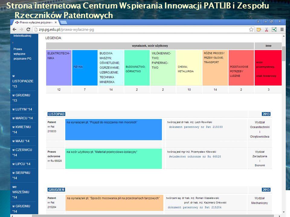 Strona internetowa Centrum Wspierania Innowacji PATLIB i Zespołu Rzeczników Patentowych