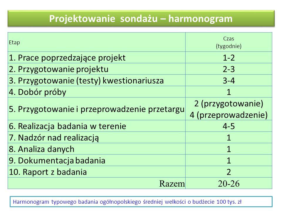 Projektowanie sondażu – harmonogram Etap Czas (tygodnie) 1. Prace poprzedzające projekt 1-2 2. Przygotowanie projektu 2-3 3. Przygotowanie (testy) kwe