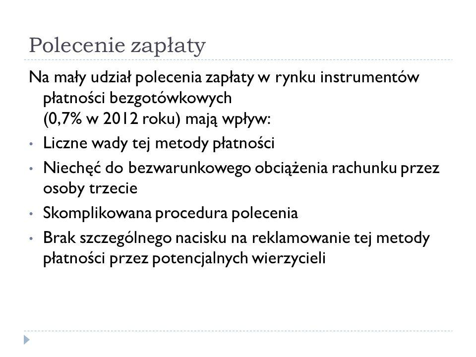 Na mały udział polecenia zapłaty w rynku instrumentów płatności bezgotówkowych (0,7% w 2012 roku) mają wpływ: Liczne wady tej metody płatności Niechęć