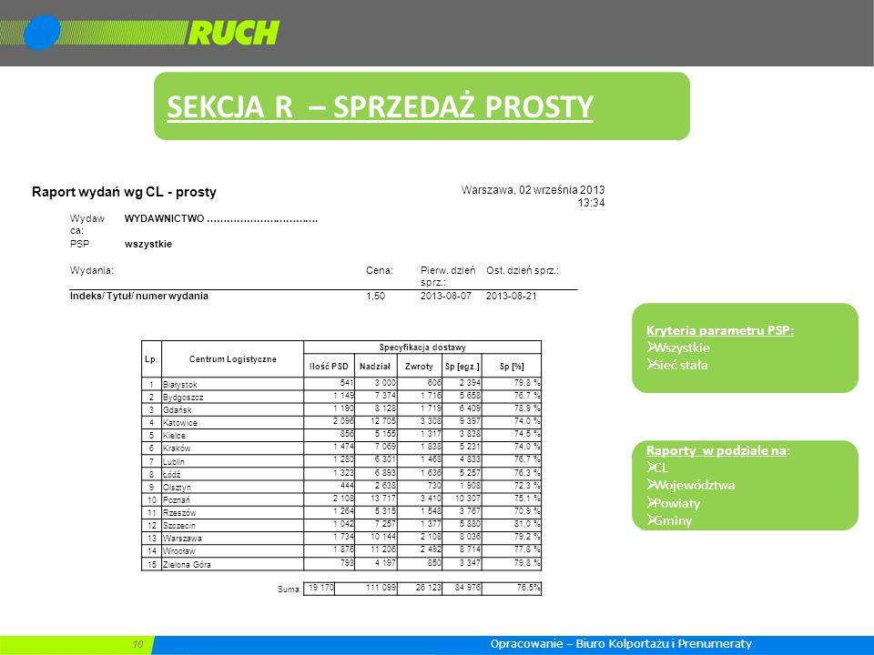 10 Raport wydań wg CL - prosty Warszawa, 02 września 2013 13:34 Wydaw ca: WYDAWNICTWO …………………………….