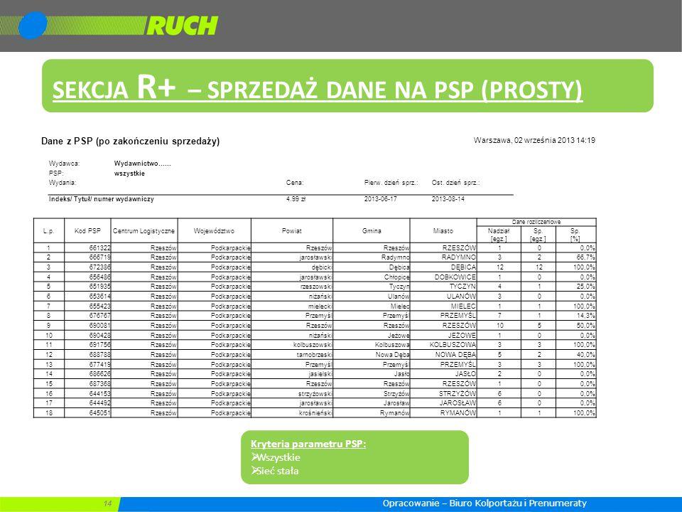 14 Dane z PSP (po zakończeniu sprzedaży) Warszawa, 02 września 2013 14:19 Wydawca:Wydawnictwo…… PSP:wszystkie Wydania:Cena:Pierw. dzień sprz.:Ost. dzi