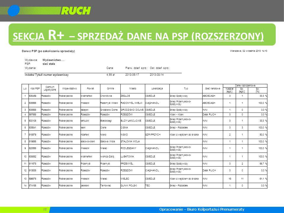 15 Dane z PSP (po zakończeniu sprzedaży) Warszawa, 02 września 2013 14:13 Wydawca:Wydawnictwo….