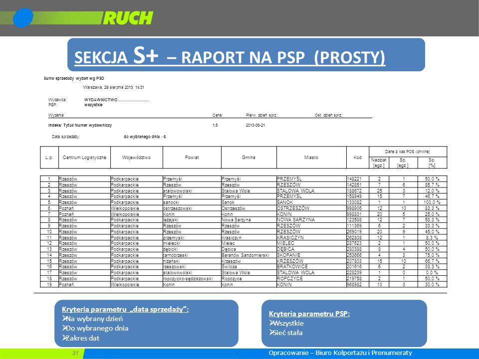 21 Suma sprzedaży wydań wg PSD Warszawa, 29 sierpnia 2013 14:31 Wydawca:WYDAWNICTWO …………………..