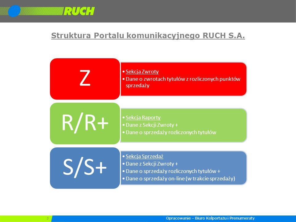 3 Struktura Portalu komunikacyjnego RUCH S.A. Sekcja Zwroty Dane o zwrotach tytułów z rozliczonych punktów sprzedaży Z Sekcja Raporty Dane z Sekcji Zw