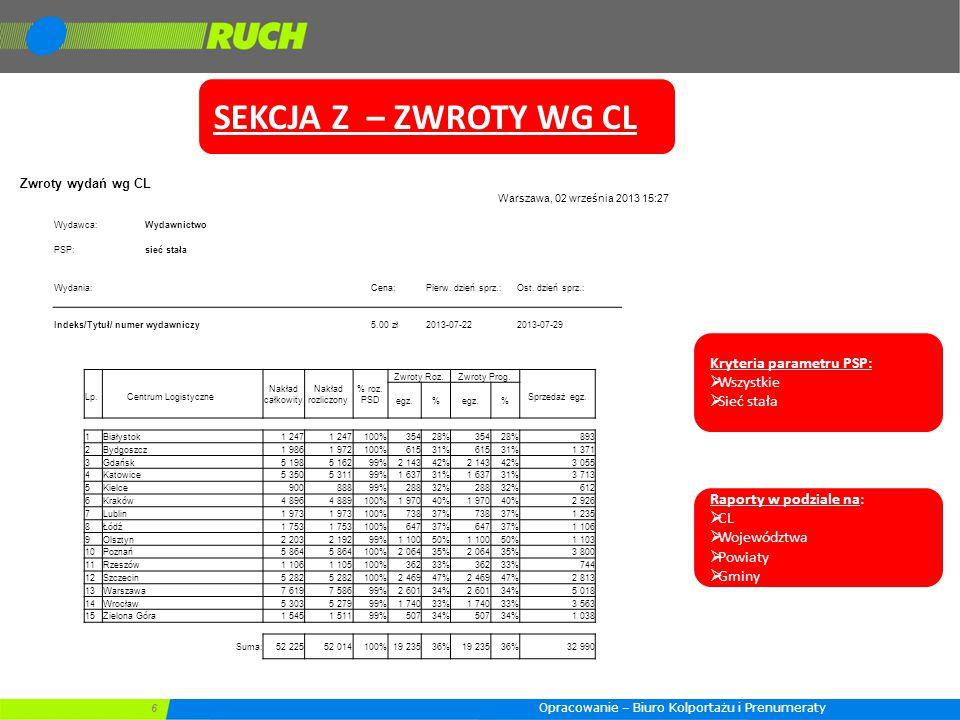 6 Zwroty wydań wg CL Warszawa, 02 września 2013 15:27 Wydawca:Wydawnictwo PSP:sieć stała Wydania:Cena:Pierw.