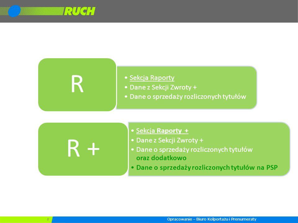 8 Sekcja Raporty Dane z Sekcji Zwroty + Dane o sprzedaży rozliczonych tytułów R Opracowanie – Biuro Kolportażu i Prenumeraty Sekcja Raporty + Dane z S