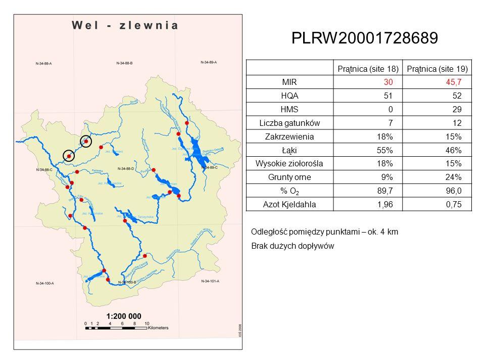 PLRW20001728689 Prątnica (site 18)Prątnica (site 19) MIR3045,7 HQA5152 HMS029 Liczba gatunków712 Zakrzewienia18%15% Łąki55%46% Wysokie ziołorośla18%15% Grunty orne9%24% % O 2 89,796,0 Azot Kjeldahla1,960,75 Odległość pomiędzy punktami – ok.