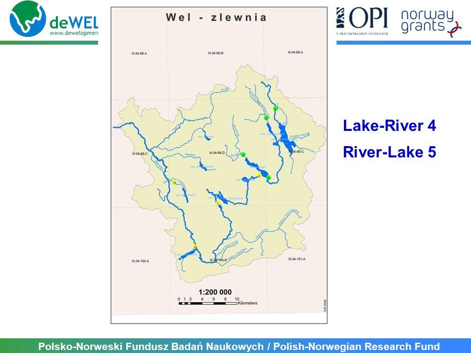 Polsko-Norweski Fundusz Badań Naukowych / Polish-Norwegian Research Fund Lake-River 4 River-Lake 5