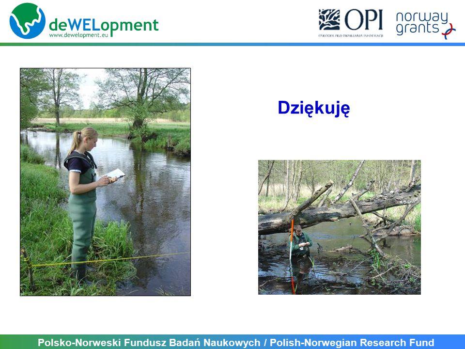 Polsko-Norweski Fundusz Badań Naukowych / Polish-Norwegian Research Fund Dziękuję