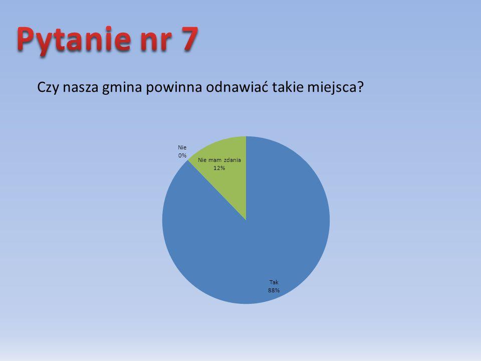 Co zdaniem Pana/Pani należałoby odnowić na stacji PKP Michalin.
