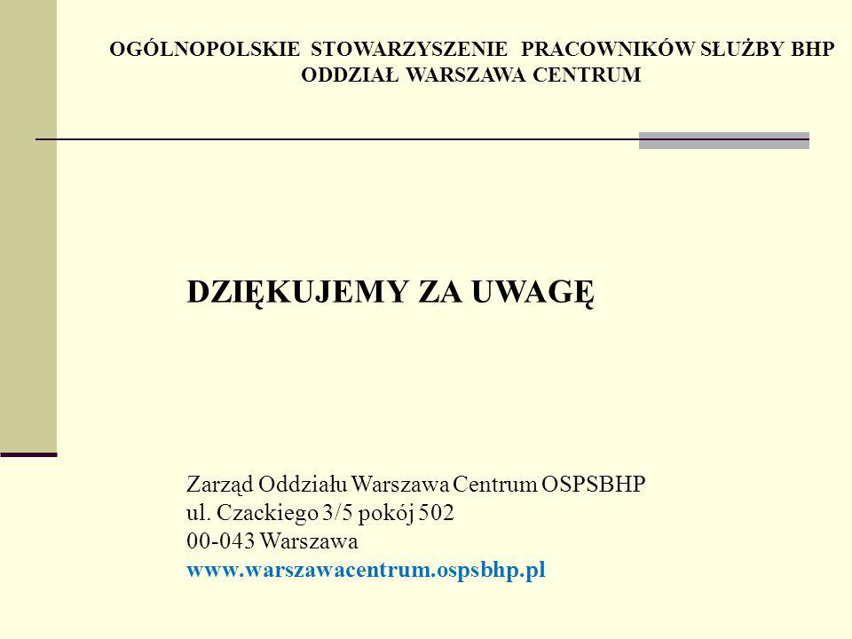 OGÓLNOPOLSKIE STOWARZYSZENIE PRACOWNIKÓW SŁUŻBY BHP ODDZIAŁ WARSZAWA CENTRUM DZIĘKUJEMY ZA UWAGĘ Zarząd Oddziału Warszawa Centrum OSPSBHP ul.