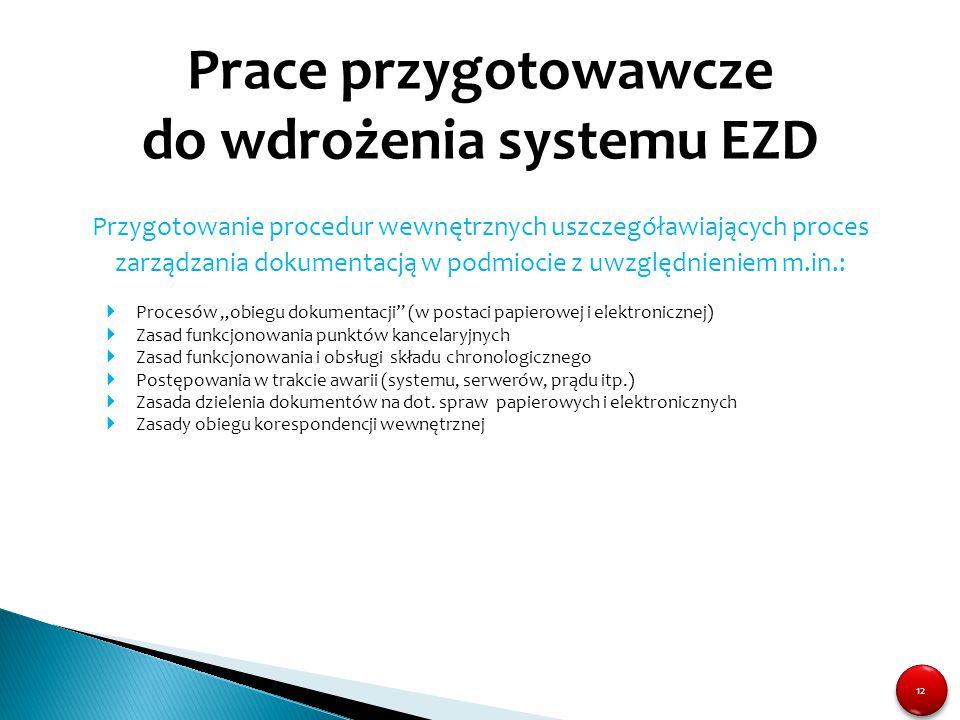 12 Prace przygotowawcze do wdrożenia systemu EZD Przygotowanie procedur wewnętrznych uszczegóławiających proces zarządzania dokumentacją w podmiocie z