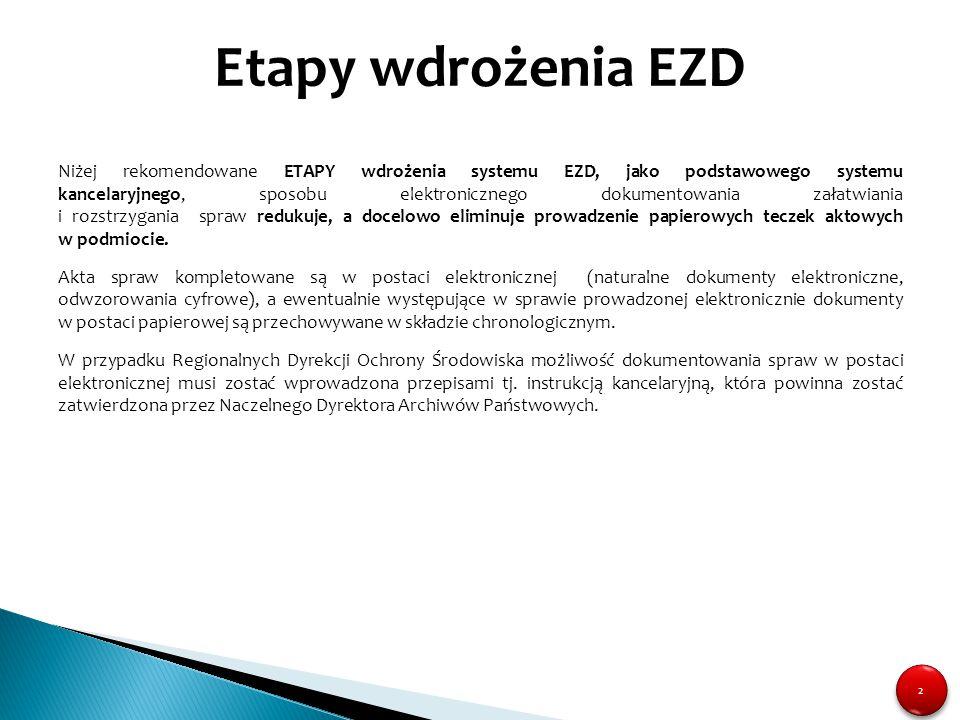 3 3 Testowe wdrożenie systemu EZD  szkolenia pracowników  angażowanie pracowników do testowania funkcji systemu,  tworzenie procedur wewnętrznych Etapy wdrożenia EZD I etap