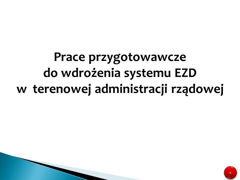 10 Prace przygotowawcze do wdrożenia systemu EZD Przygotowanie szczegółowych przepisów wewnętrznych  Zarządzenie do etapu II (Produkcyjne uruchomienie systemu EZD jako narzędzia wspierającego system tradycyjny)  Zarządzenie do etapu III (Rozpoczęcie dokumentowania spraw elektronicznie i uruchomienie składu chronologicznego)  Zarządzenie do etapu IV (Minimalizacja spraw prowadzonych w sposób tradycyjny tj.