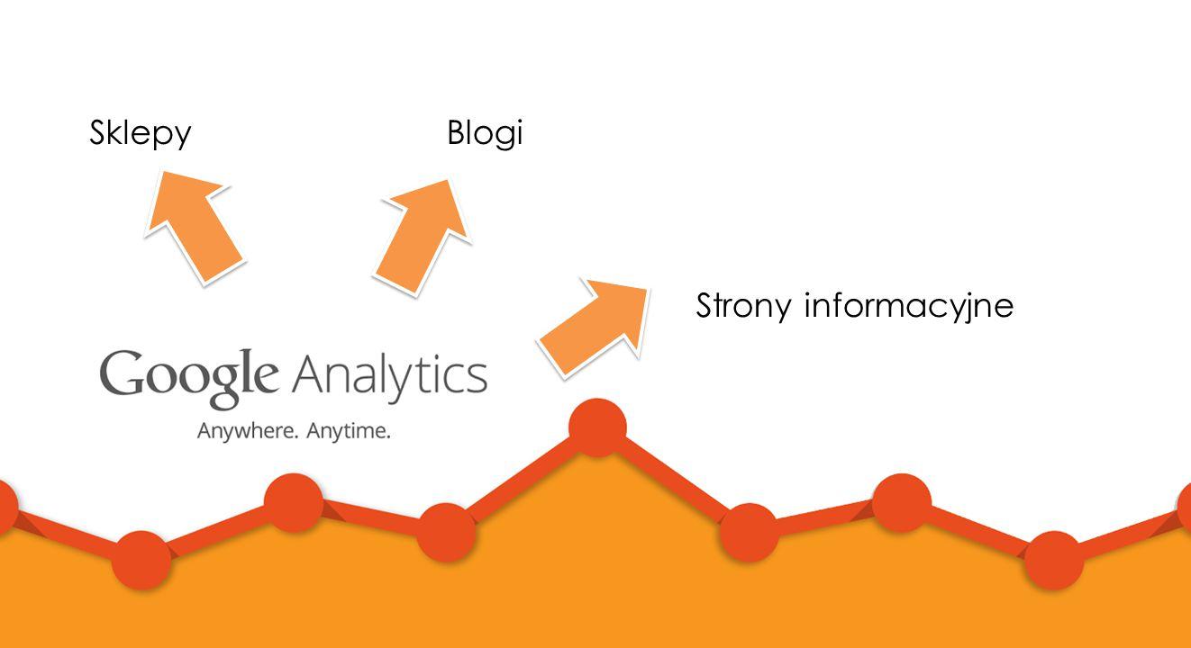Strony informacyjne BlogiSklepy