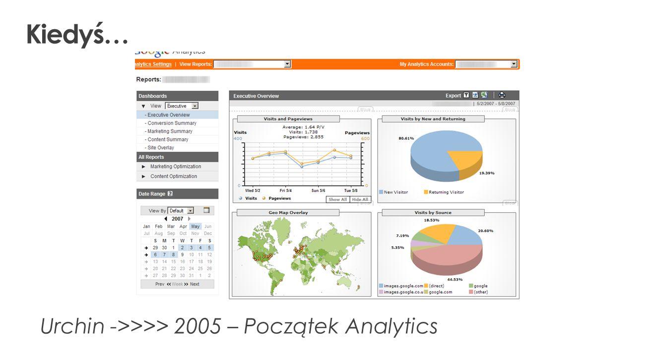 Urchin ->>>> 2005 – Początek Analytics Kiedyś…