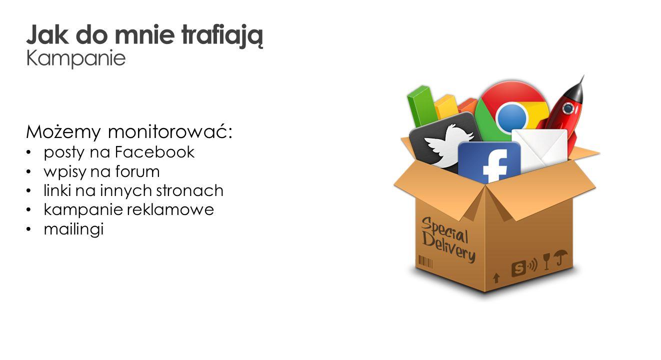 Jak do mnie trafiają Kampanie Możemy monitorować: posty na Facebook wpisy na forum linki na innych stronach kampanie reklamowe mailingi