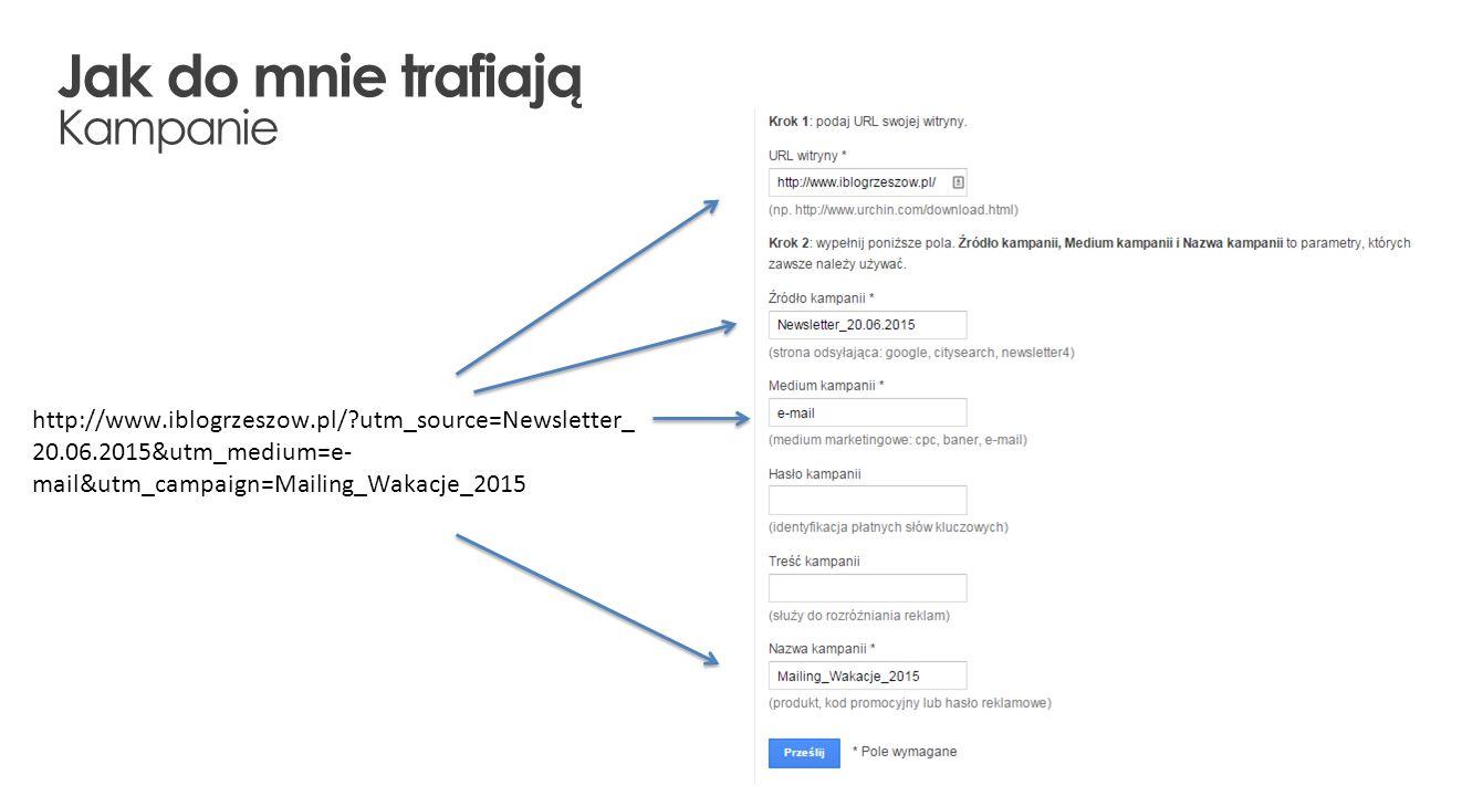 Jak do mnie trafiają Kampanie http://www.iblogrzeszow.pl/?utm_source=Newsletter_ 20.06.2015&utm_medium=e- mail&utm_campaign=Mailing_Wakacje_2015